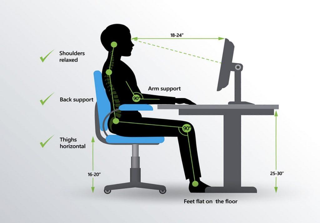 گردن درد هنگام کار